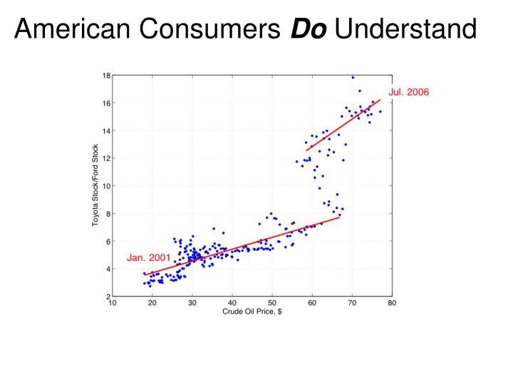 American Consumers