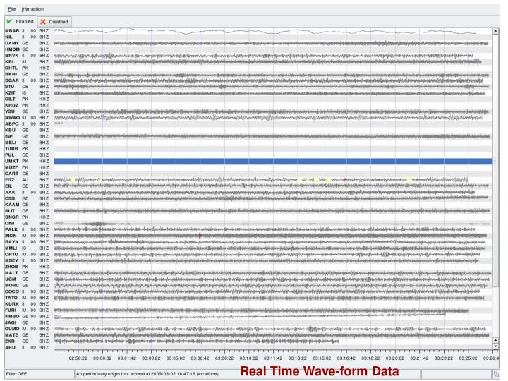 Real Time Wave-form Data