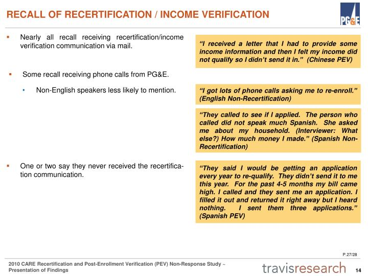 RECALL OF RECERTIFICATION / INCOME VERIFICATION