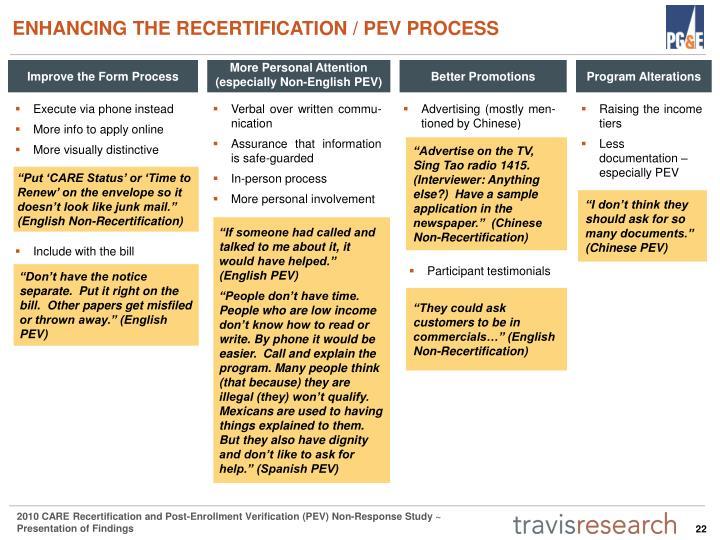 ENHANCING THE RECERTIFICATION / PEV PROCESS