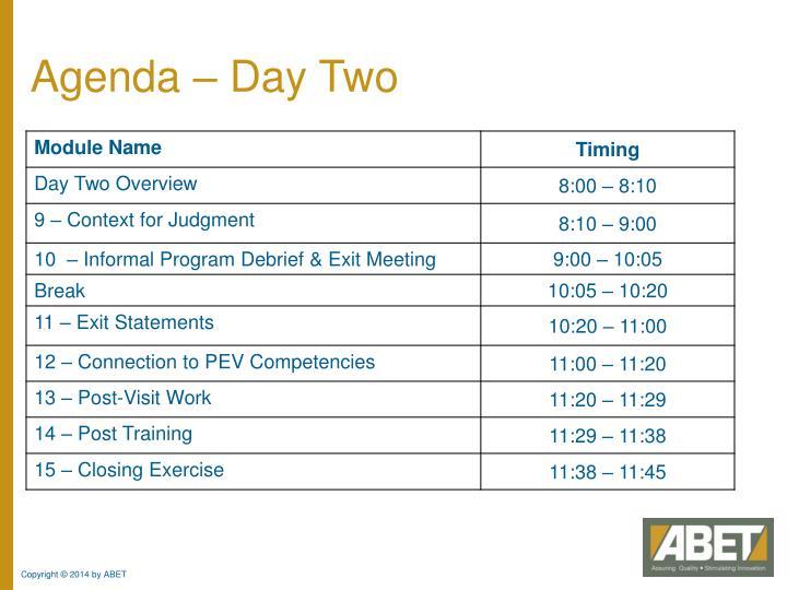 Agenda – Day Two