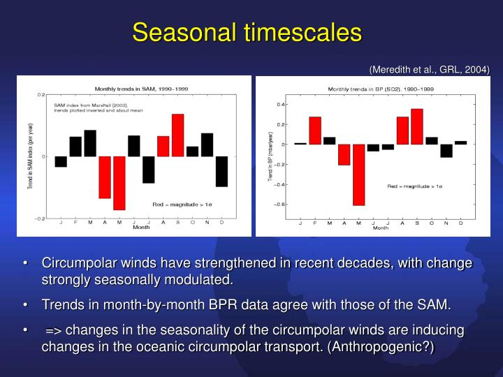 Seasonal timescales