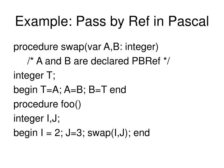 Example: Pass by Ref in Pascal