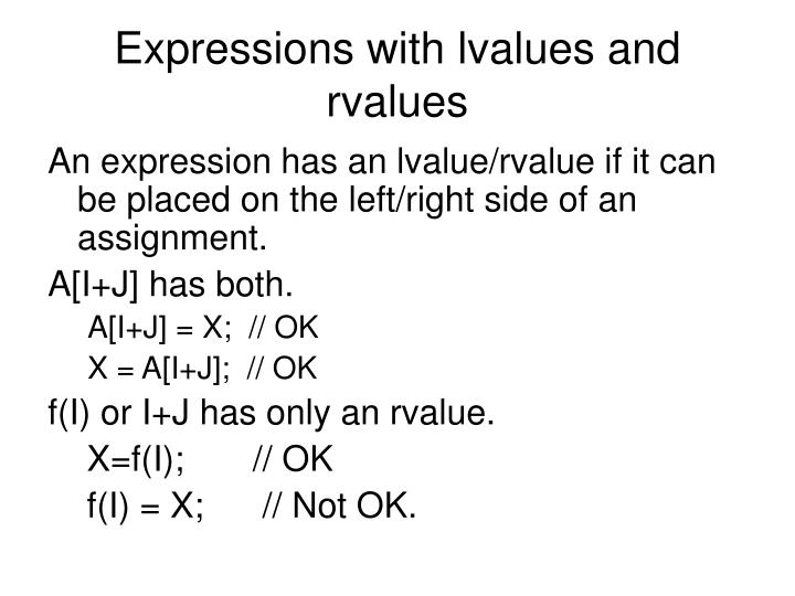 Expressions with lvalues and rvalues