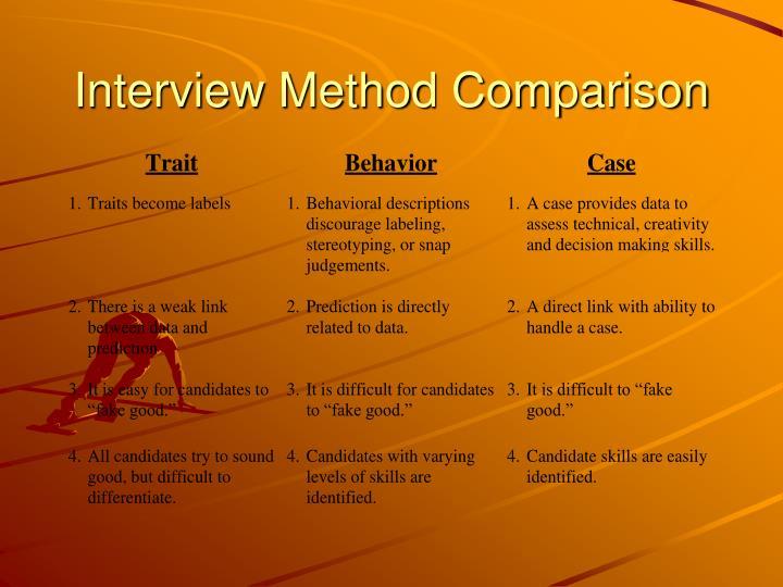 Interview Method Comparison