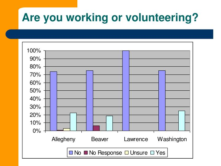 Are you working or volunteering?