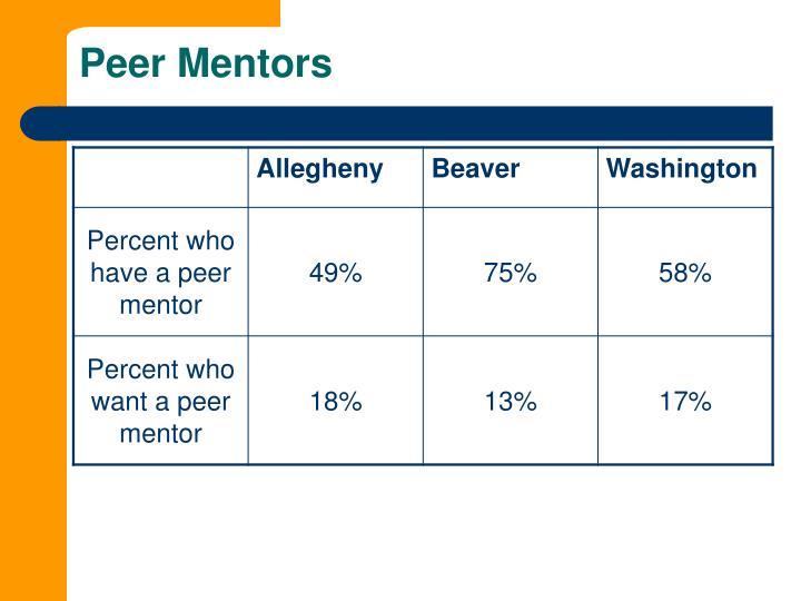 Peer Mentors