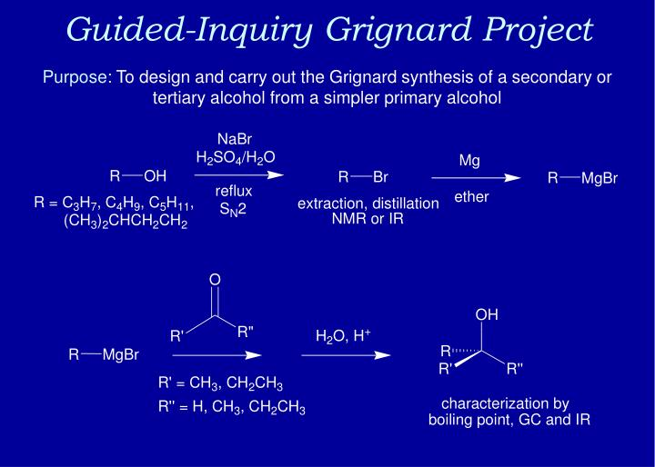 Guided-Inquiry Grignard Project
