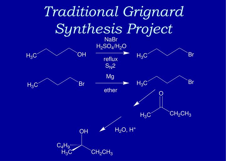 Traditional Grignard Synthesis Project