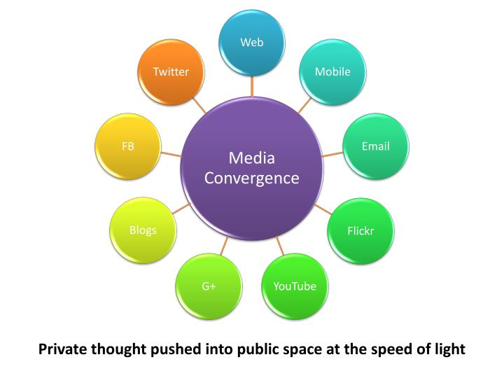 Private thought pushed into public space at the speed of light