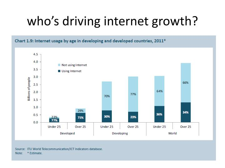 who's driving internet growth?