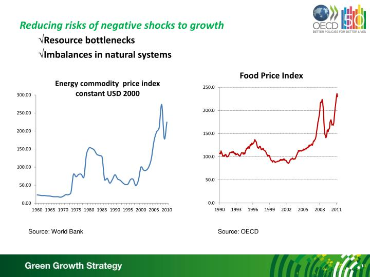 Reducing risks of negative shocks to growth