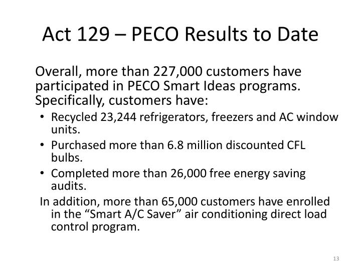 Act 129 – PECO Results to Date