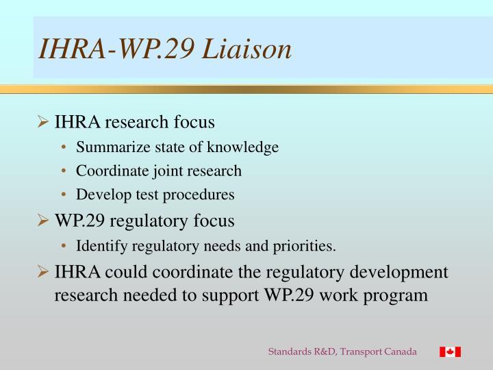 IHRA-WP.29 Liaison