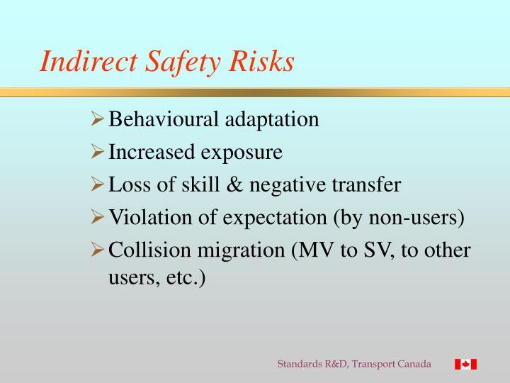 Indirect Safety Risks