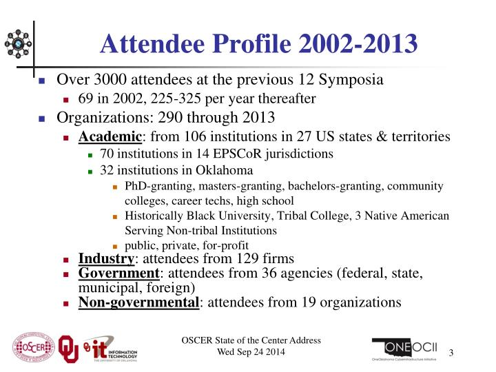 Attendee profile 2002 2013