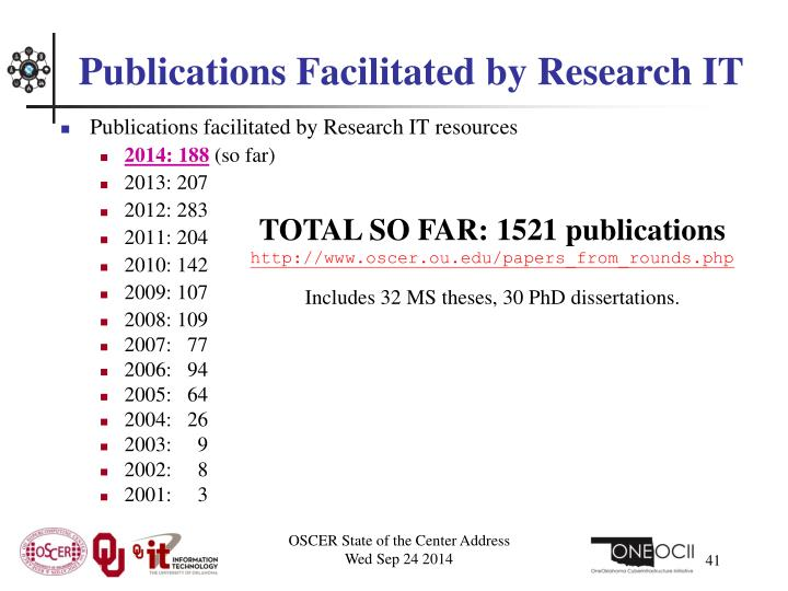 Publications facilitated by Research IT resources