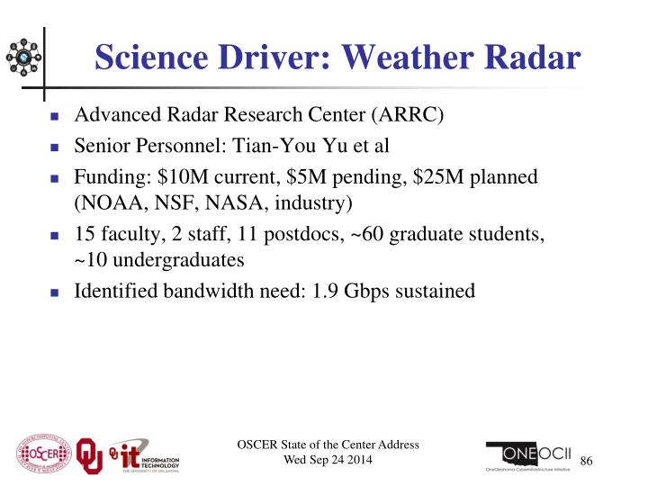 Science Driver: Weather Radar