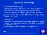 grounding knowledge