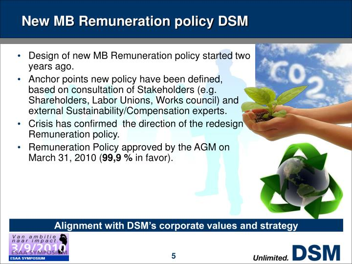 New MB Remuneration policy DSM