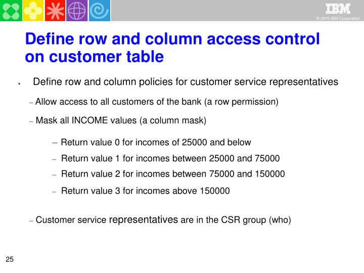 Define row and column access control