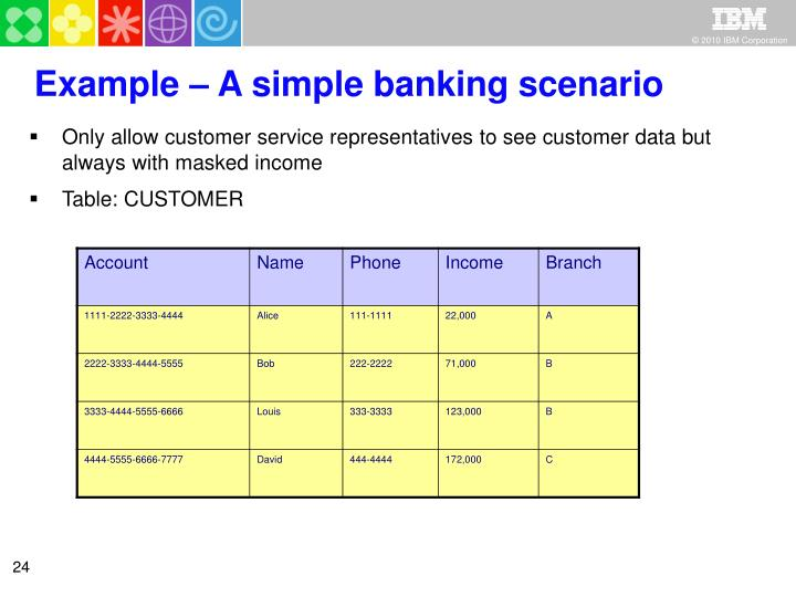 Example – A simple banking scenario