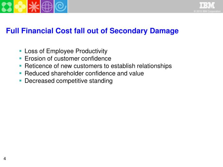 Full Financial Cost fall out of Secondary Damage