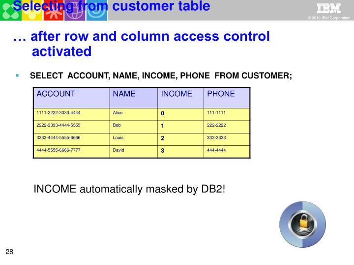 Selecting from customer table