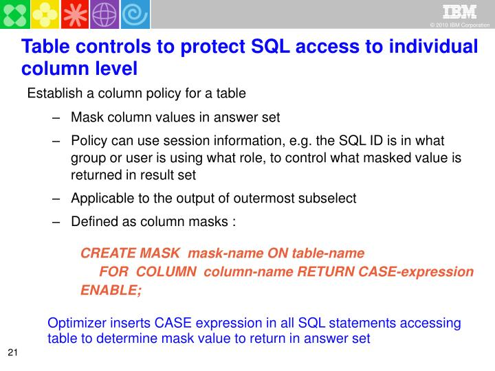 Table controls to protect SQL access to individual column level