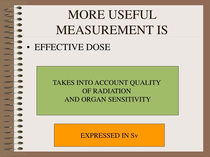 MORE USEFUL MEASUREMENT IS