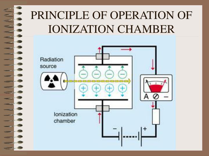 PRINCIPLE OF OPERATION OF IONIZATION CHAMBER