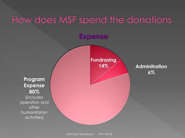 How does MSF spend the donations