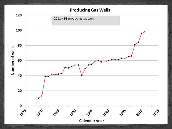 2011 – 98 producing gas wells