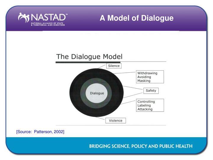 A Model of Dialogue