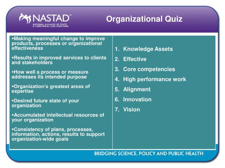 Organizational Quiz