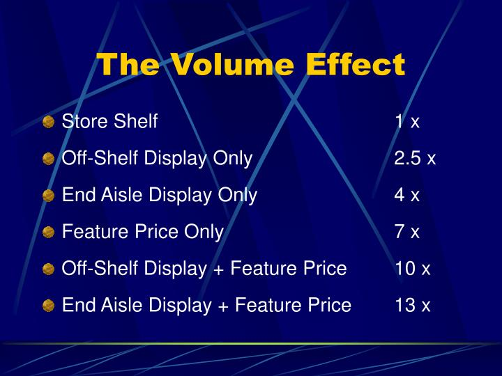 The Volume Effect