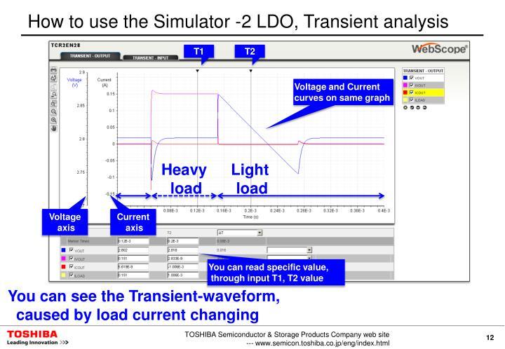 How to use the Simulator -2 LDO, Transient analysis