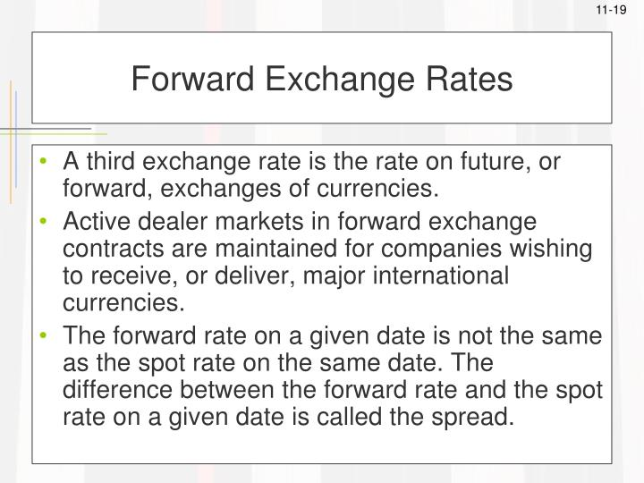 Forward Exchange Rates