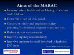 aims of the marac