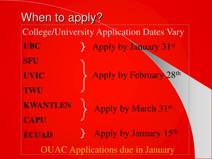 When to apply?