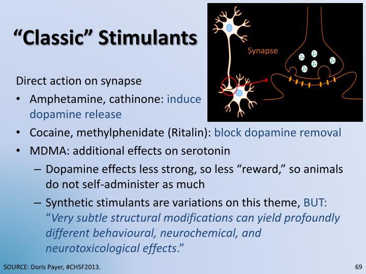 """""""Classic"""" Stimulants"""