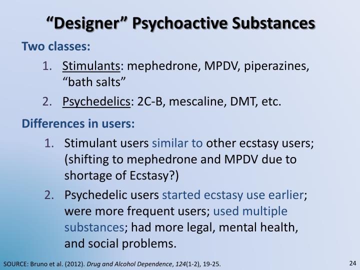 """Designer"" Psychoactive Substances"