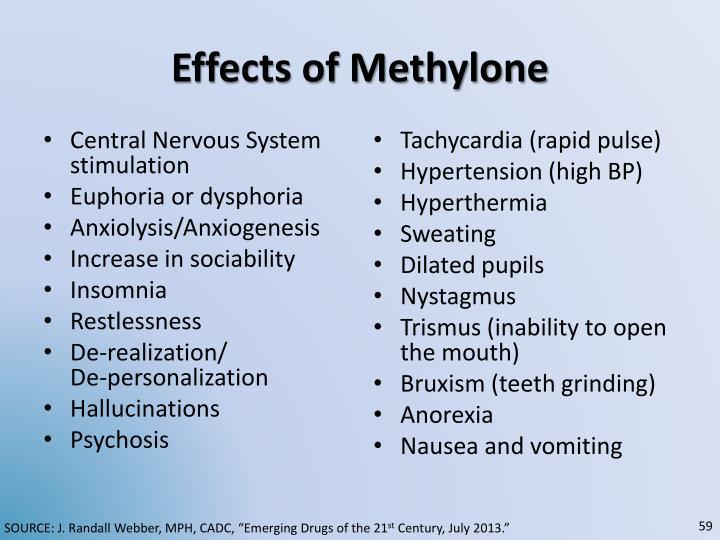 Effects of Methylone