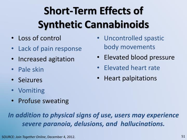 Short-Term Effects of