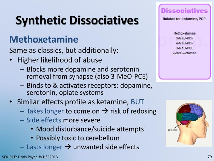Synthetic Dissociatives