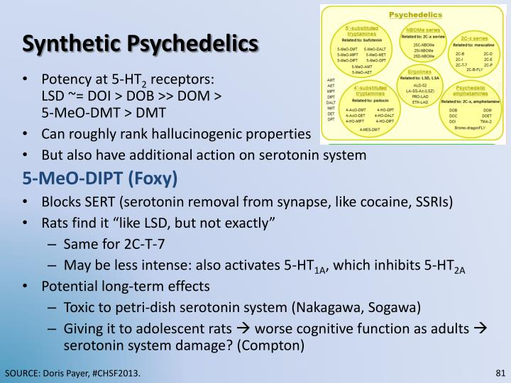 Synthetic Psychedelics