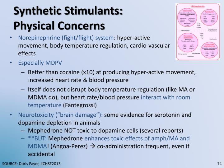 Synthetic Stimulants: