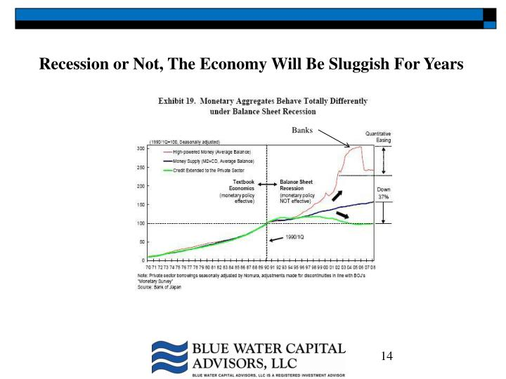 Recession or Not, The Economy Will Be Sluggish For Years