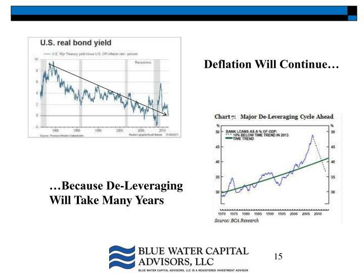Deflation Will Continue…