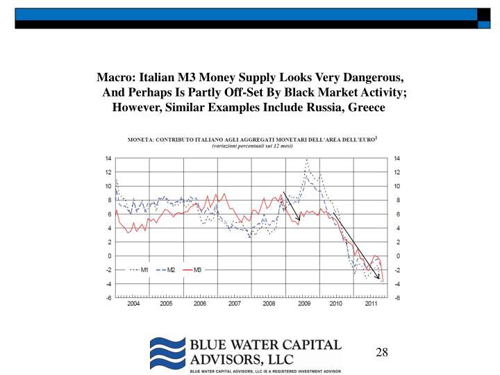 Macro: Italian M3 Money Supply Looks Very Dangerous,
